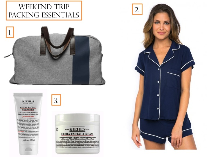 Weekend Trip Packing Essentials | www.eatshoplivenyc.com